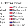 Internet Users Has Made A List Of Potential EU Leaving Names And It's Amazing