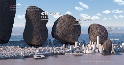 Here's How The Size Of Asteroids Is Compared To New York City